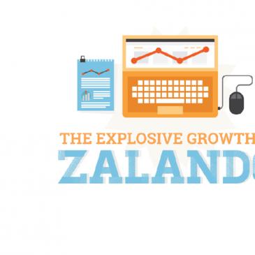 Play Big Like Zalando. See their way to the top. [Infographic]